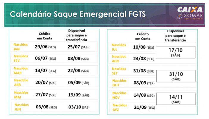 FGTS Emergencial nascidos em junho